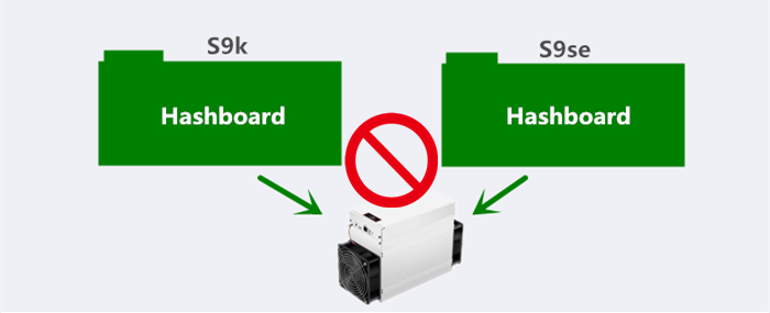 can i run antminer s15 firmware on s11