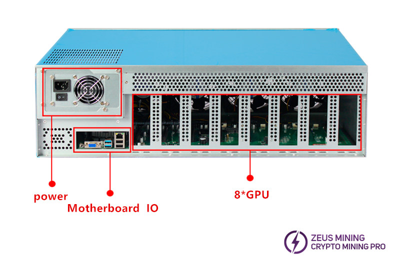 Durable 8 graphics card in-line platform