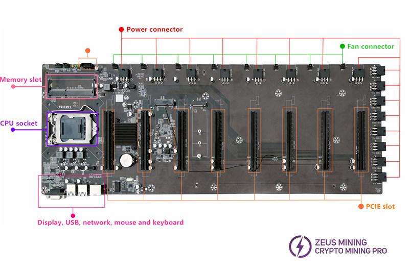 GPU miner motherboard
