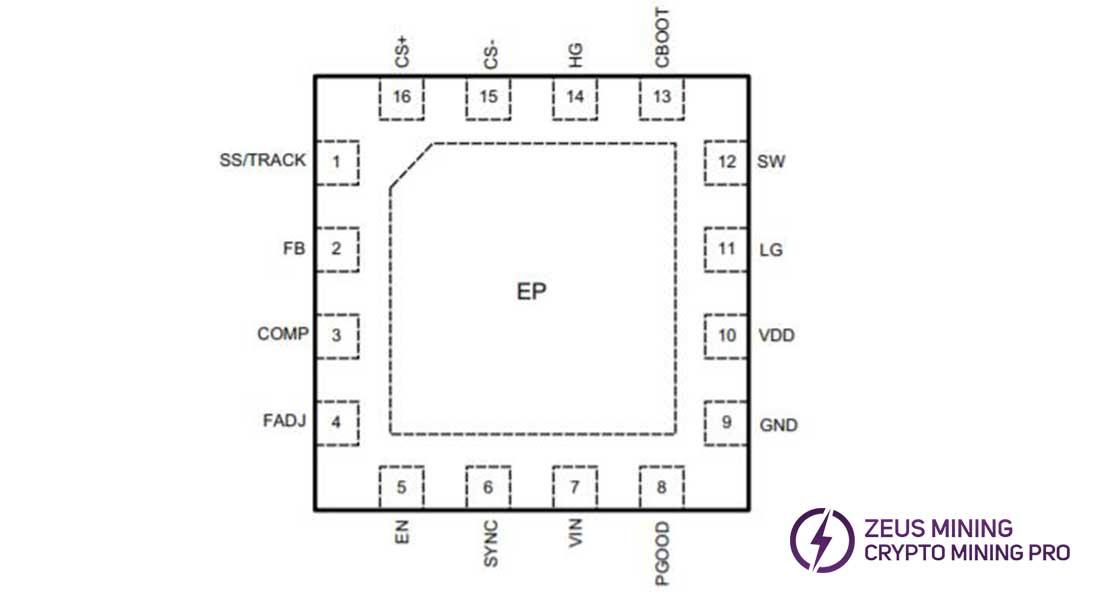 LM27402S schematic