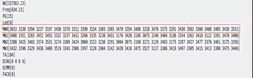 Hash parameters