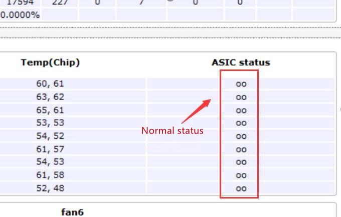 E3 ASIC statu