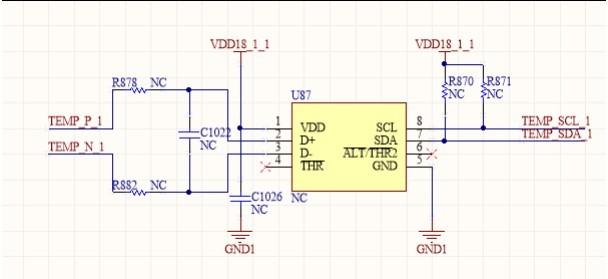 FPGA of the control board