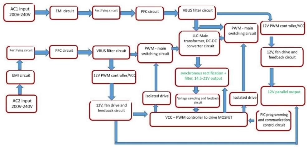 Diagram for power basic principle.jpg